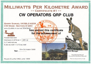 The Milliwatts per Kilometre award from the CW Operators QRP Club